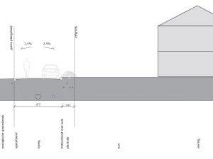 Het nieuwe ontwerp voor de Doctor Schaepmanstraat (deel 2)